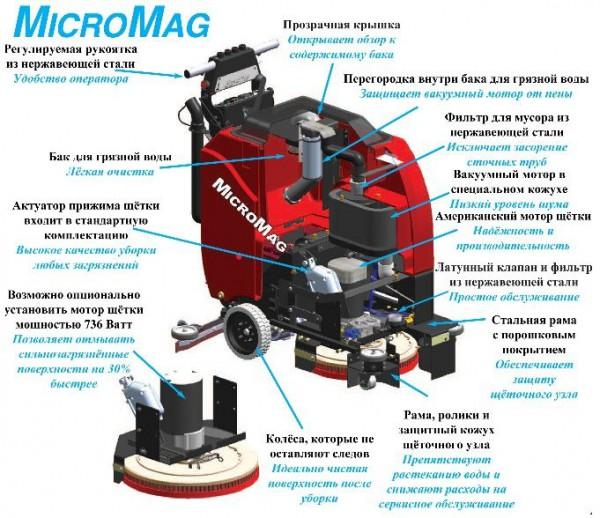 Factory Cat Micro 17D