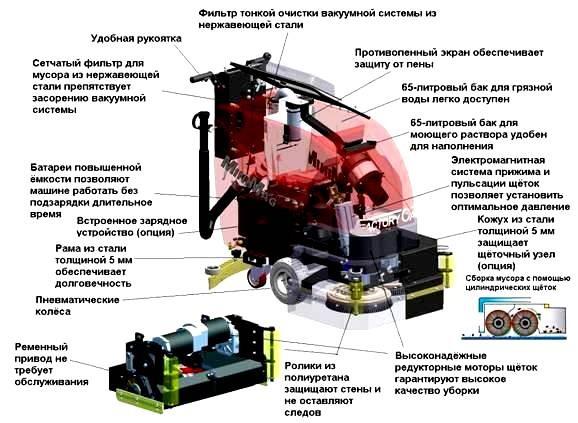 Factory Cat MiniMag 24С