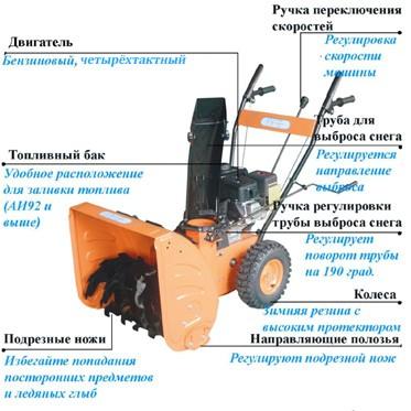 Бензиновый снегоуборщик AFC-6556M