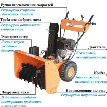 Снегоуборочная машина AFC-9071